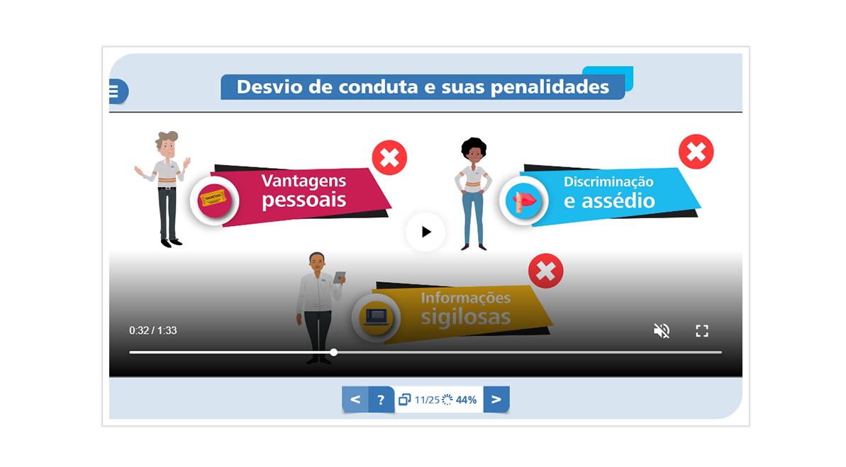 Compliance Empresarial - Código de Conduta